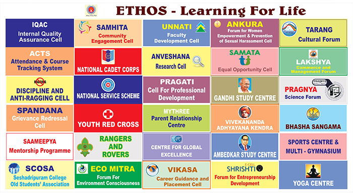 Ethos | Seshadripuram College, Bangalore